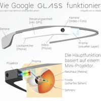 ¿Triunfarán masivamente las #GoogleGlass?