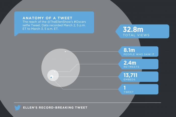 El poder de Twitter, Víctor Vilas